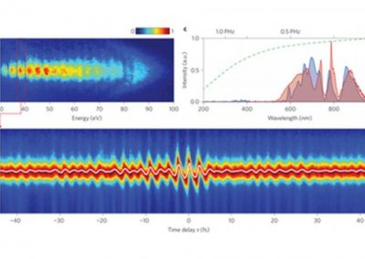 DEVELOPMENT OF A FEMTOSECOND X-RAY SOURCE FOR NEW SCIENTIFIC AND INDUSTRIAL APPLICATIONS